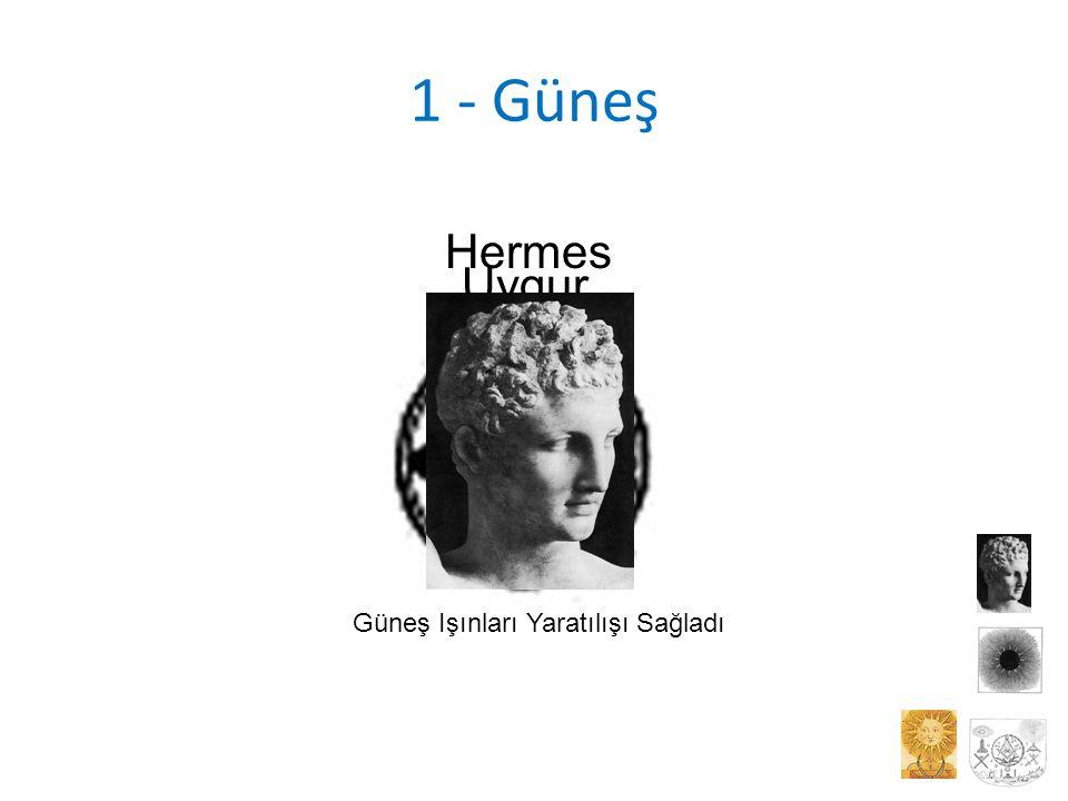 1 - Güneş Uygur Hermes Güneş Işınları Yaratılışı Sağladı