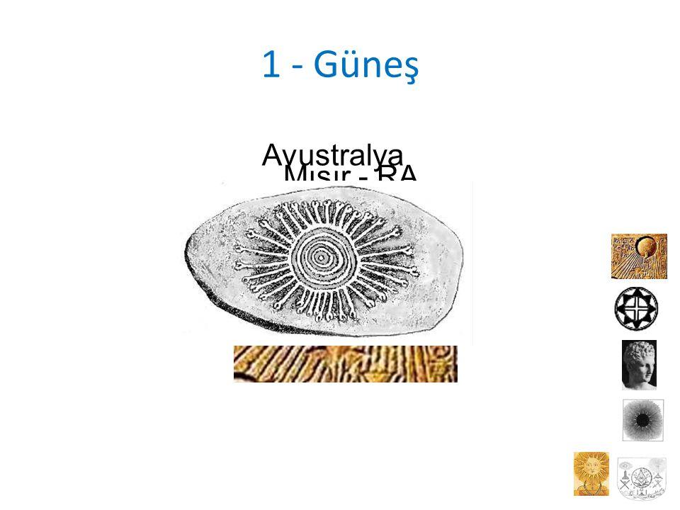 1 - Güneş Mısır - RA Avustralya