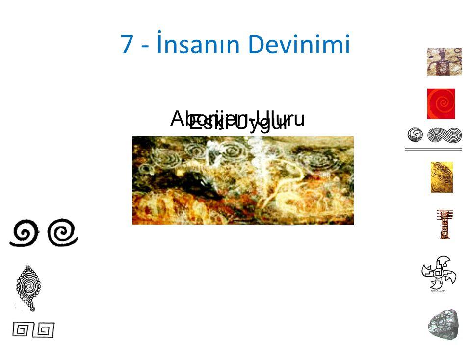 7 - İnsanın Devinimi Eski Uygur Aborijen-Uluru