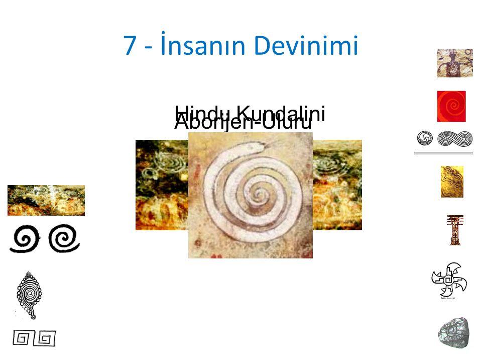 7 - İnsanın Devinimi Aborijen-Uluru Hindu Kundalini