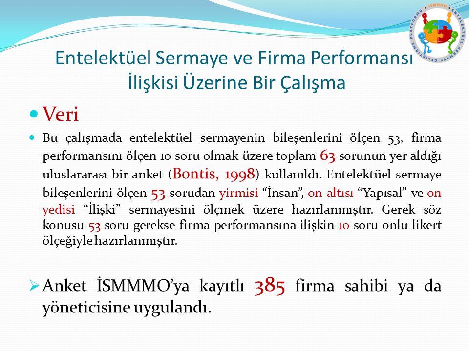 Entelektüel Sermaye ve Firma Performansı İlişkisi Üzerine Bir Çalışma Veri Bu çalışmada entelektüel sermayenin bileşenlerini ölçen 53, firma performan