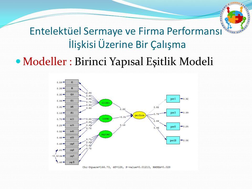 Entelektüel Sermaye ve Firma Performansı İlişkisi Üzerine Bir Çalışma Modeller : Birinci Yapısal Eşitlik Modeli