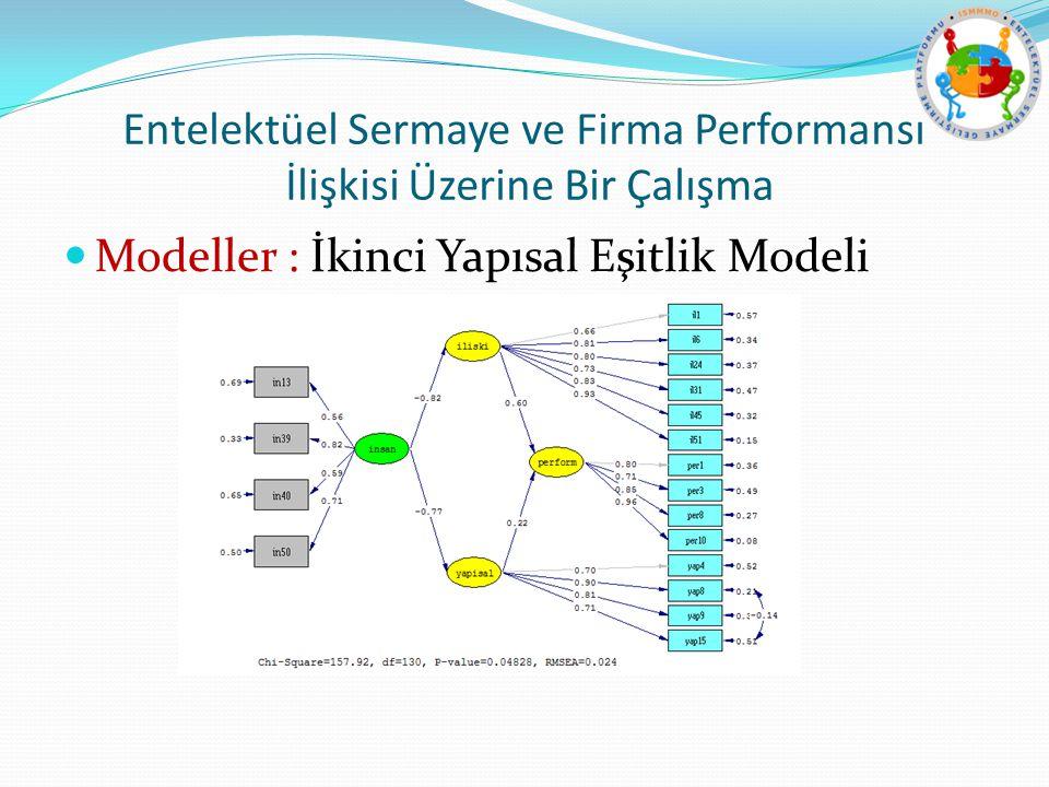 Entelektüel Sermaye ve Firma Performansı İlişkisi Üzerine Bir Çalışma Modeller : İkinci Yapısal Eşitlik Modeli