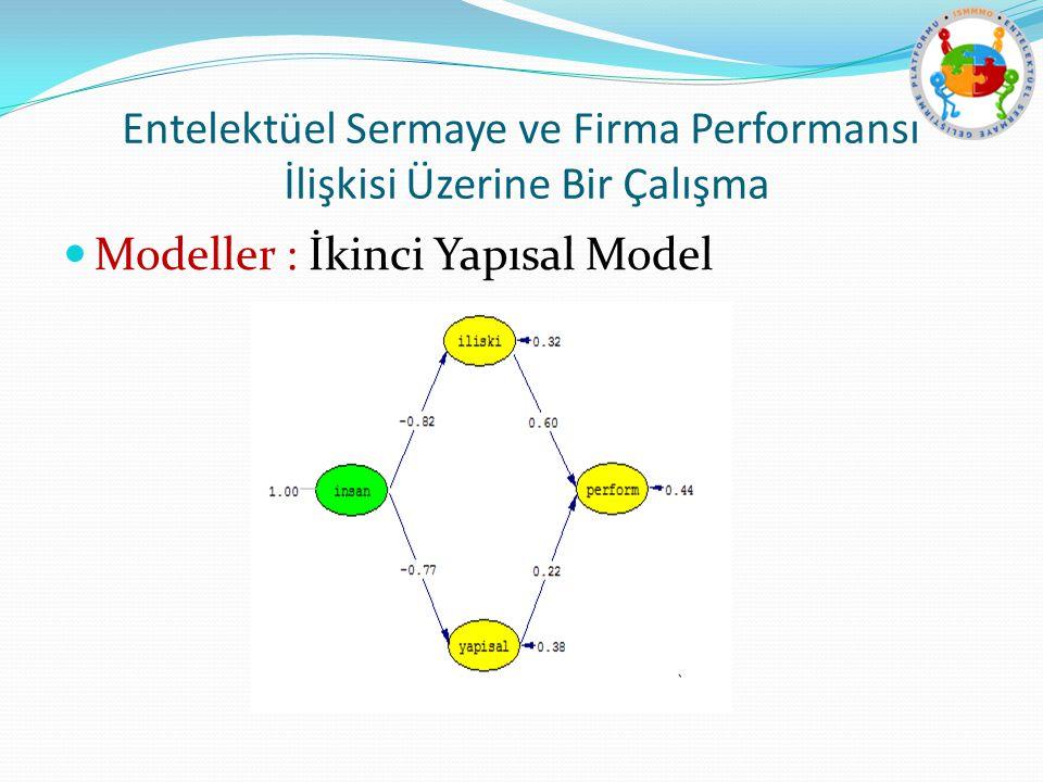 Entelektüel Sermaye ve Firma Performansı İlişkisi Üzerine Bir Çalışma Modeller : İkinci Yapısal Model