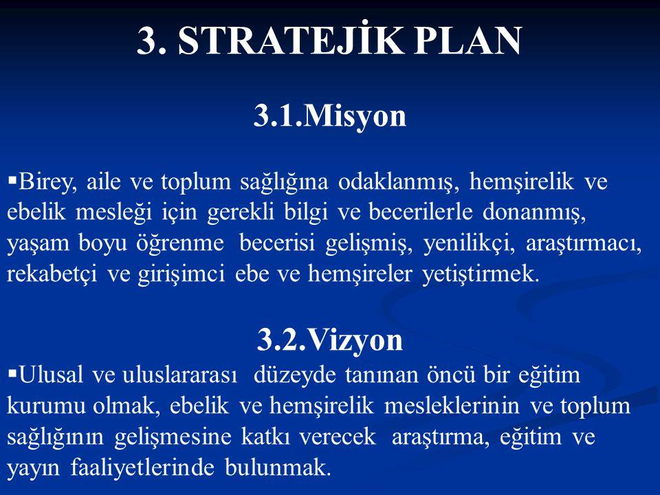 3. STRATEJİK PLAN 3.1.Misyon  Birey, aile ve toplum sağlığına odaklanmış, hemşirelik ve ebelik mesleği için gerekli bilgi ve becerilerle donanmış, ya