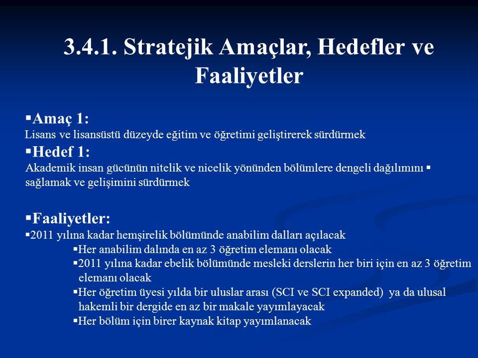 3.4.1. Stratejik Amaçlar, Hedefler ve Faaliyetler  Amaç 1: Lisans ve lisansüstü düzeyde eğitim ve öğretimi geliştirerek sürdürmek  Hedef 1:  Akadem