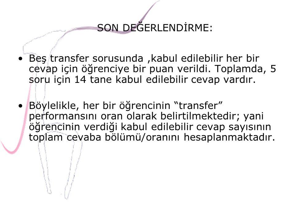 SON DEĞERLENDİRME: Beş transfer sorusunda,kabul edilebilir her bir cevap için öğrenciye bir puan verildi. Toplamda, 5 soru için 14 tane kabul edilebil
