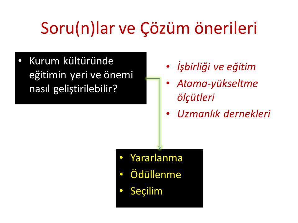 Soru(n)lar ve Çözüm önerileri Kurum kültüründe eğitimin yeri ve önemi nasıl geliştirilebilir.