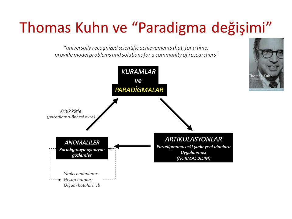 KURAMLAR ve YASALAR Thomas Kuhn ve Paradigma değişimi PARADİGMALAR ARTİKÜLASYONLAR Paradigmanın eski yada yeni alanlara Uygulanması (NORMAL BİLİM) ANOMALİLER Paradigmaya uymayan gözlemler Kritik kütle (paradigma-öncesi evre) Yanlış nedenleme Hesap hataları Ölçüm hataları, vb universally recognized scientific achievements that, for a time, provide model problems and solutions for a community of researchers