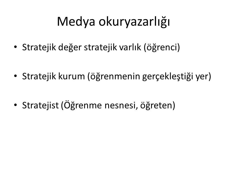 Medya okuryazarlığı Stratejik değer stratejik varlık (öğrenci) Stratejik kurum (öğrenmenin gerçekleştiği yer) Stratejist (Öğrenme nesnesi, öğreten)