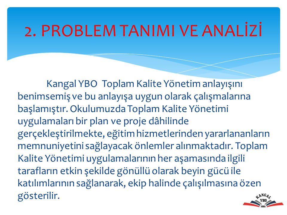 Kangal YBO Toplam Kalite Yönetim anlayışını benimsemiş ve bu anlayışa uygun olarak çalışmalarına başlamıştır. Okulumuzda Toplam Kalite Yönetimi uygula