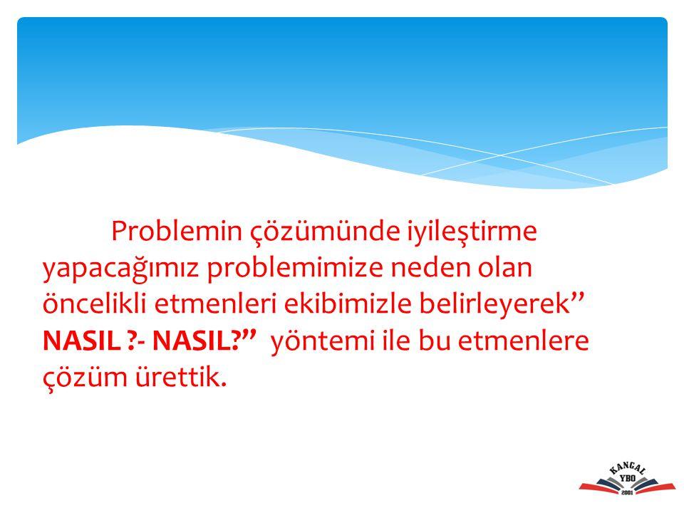 """Problemin çözümünde iyileştirme yapacağımız problemimize neden olan öncelikli etmenleri ekibimizle belirleyerek"""" NASIL ?- NASIL?"""" yöntemi ile bu etmen"""