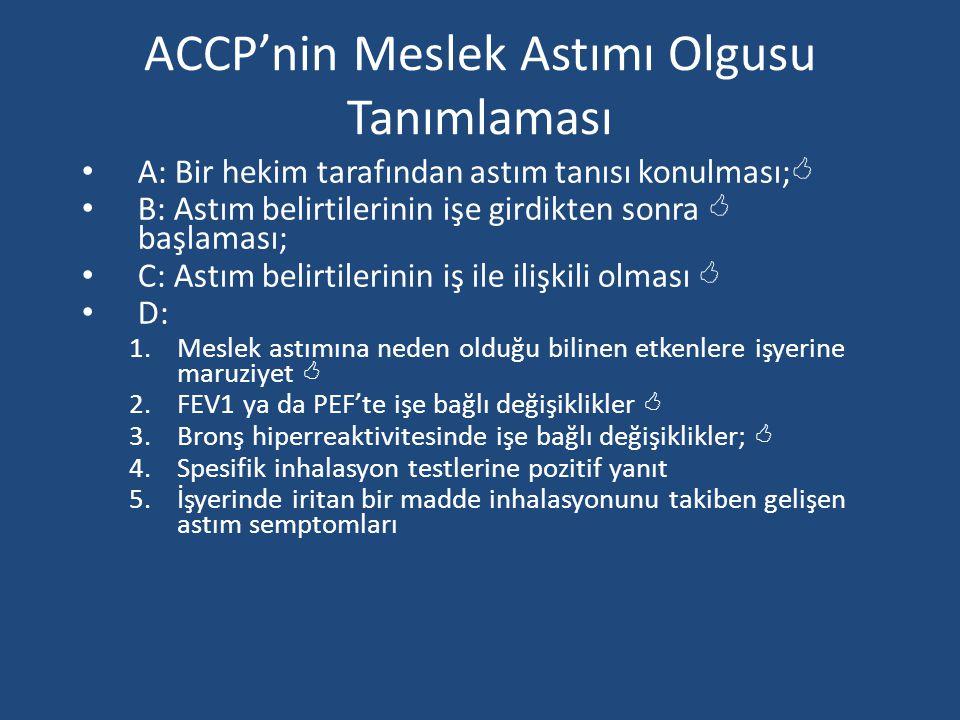 ACCP'nin Meslek Astımı Olgusu Tanımlaması A: Bir hekim tarafından astım tanısı konulması;  B: Astım belirtilerinin işe girdikten sonra  başlaması; C