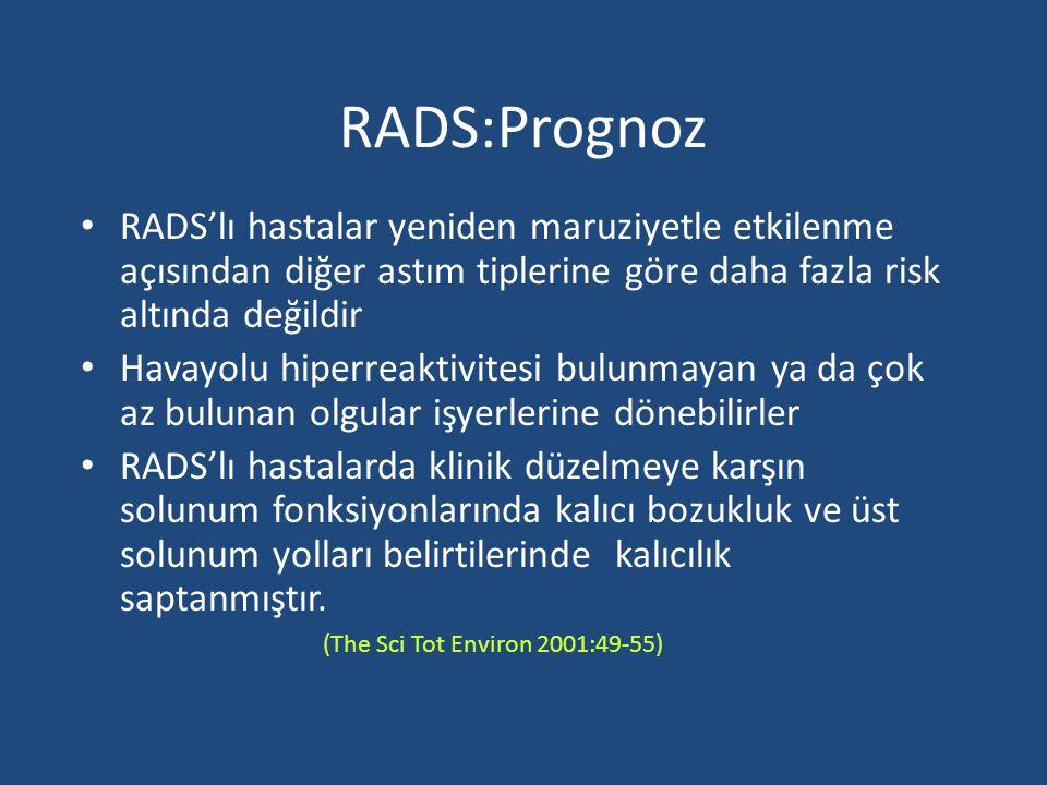 RADS:Prognoz RADS'lı hastalar yeniden maruziyetle etkilenme açısından diğer astım tiplerine göre daha fazla risk altında değildir Havayolu hiperreakti