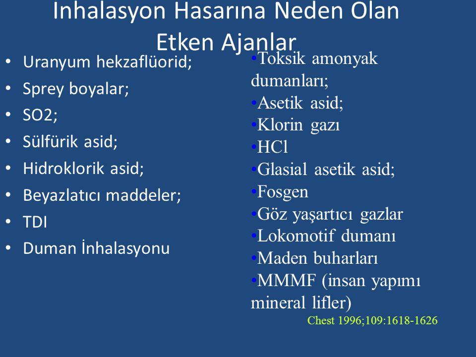 İnhalasyon Hasarına Neden Olan Etken Ajanlar Uranyum hekzaflüorid; Sprey boyalar; SO2; Sülfürik asid; Hidroklorik asid; Beyazlatıcı maddeler; TDI Duma