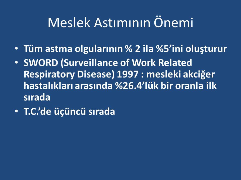 Meslek Astımının Önemi Tüm astma olgularının % 2 ila %5'ini oluşturur SWORD (Surveillance of Work Related Respiratory Disease) 1997 : mesleki akciğer