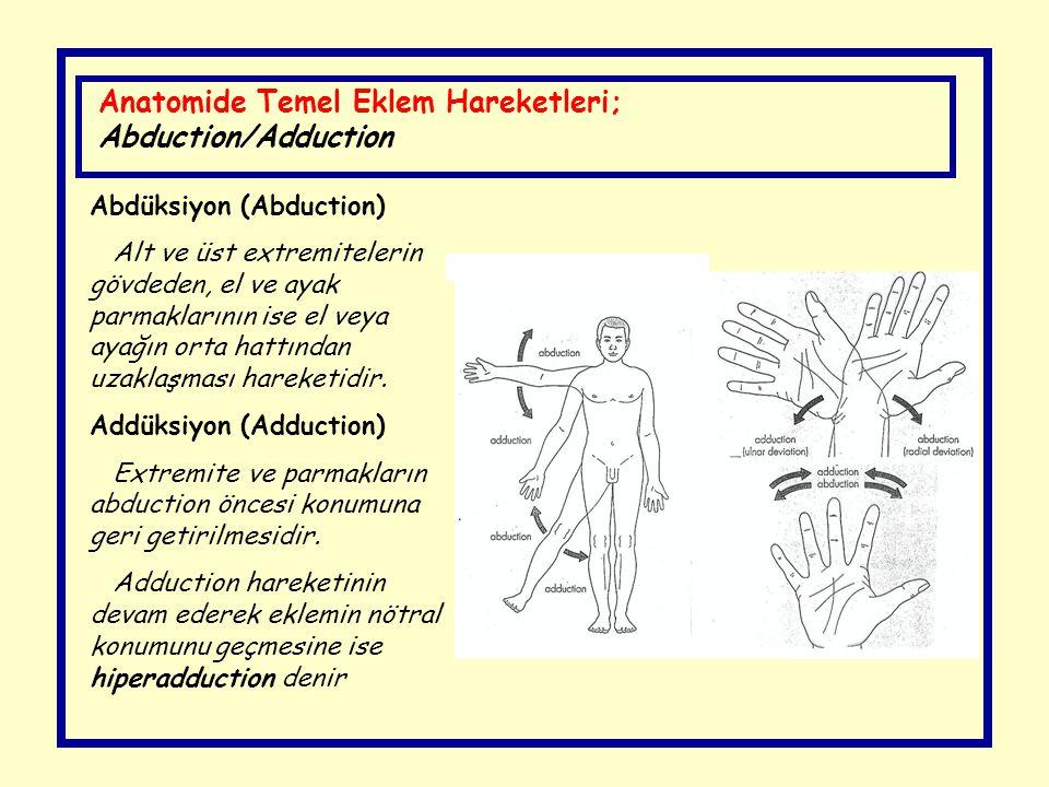 Abdüksiyon (Abduction) Alt ve üst extremitelerin gövdeden, el ve ayak parmaklarının ise el veya ayağın orta hattından uzaklaşması hareketidir. Addüksi