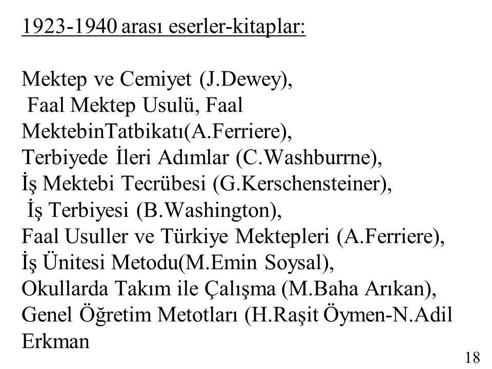 1923-1940 arası eserler-kitaplar: Mektep ve Cemiyet (J.Dewey), Faal Mektep Usulü, Faal MektebinTatbikatı(A.Ferriere), Terbiyede İleri Adımlar (C.Washburrne), İş Mektebi Tecrübesi (G.Kerschensteiner), İş Terbiyesi (B.Washington), Faal Usuller ve Türkiye Mektepleri (A.Ferriere), İş Ünitesi Metodu(M.Emin Soysal), Okullarda Takım ile Çalışma (M.Baha Arıkan), Genel Öğretim Metotları (H.Raşit Öymen-N.Adil Erkman 18