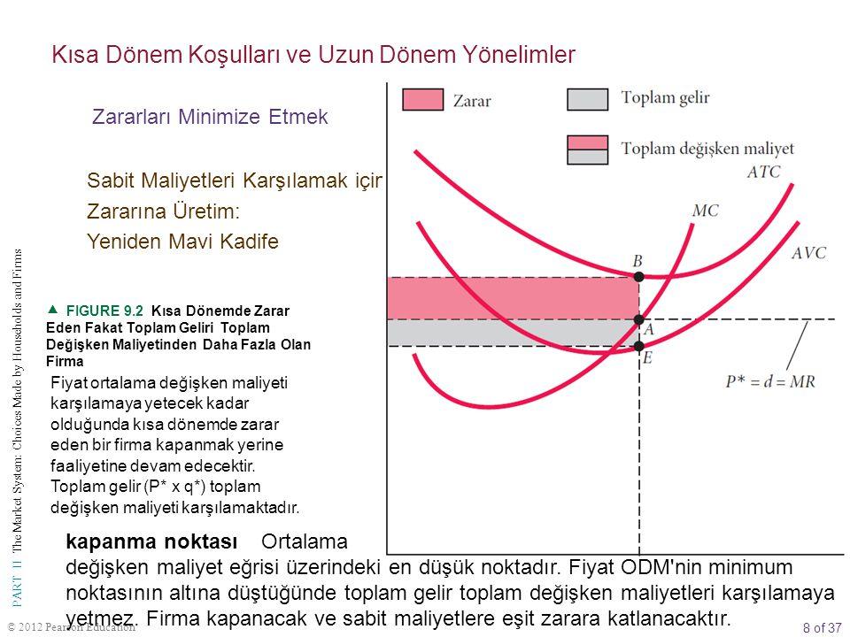 8 of 37 PART II The Market System: Choices Made by Households and Firms © 2012 Pearson Education Kısa Dönem Koşulları ve Uzun Dönem Yönelimler Zararla