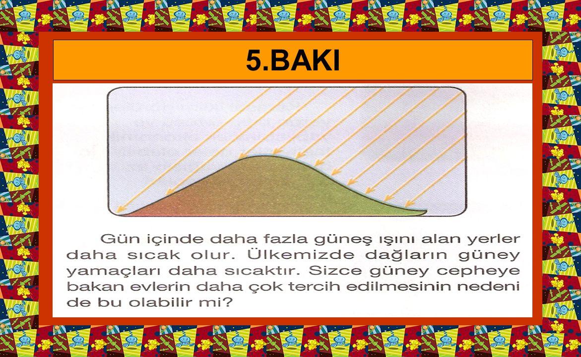 5.BAKI