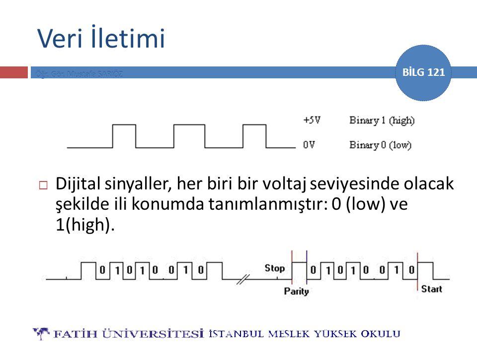 BİLG 121 Veri İletimi  Dijital sinyaller, her biri bir voltaj seviyesinde olacak şekilde ili konumda tanımlanmıştır: 0 (low) ve 1(high).