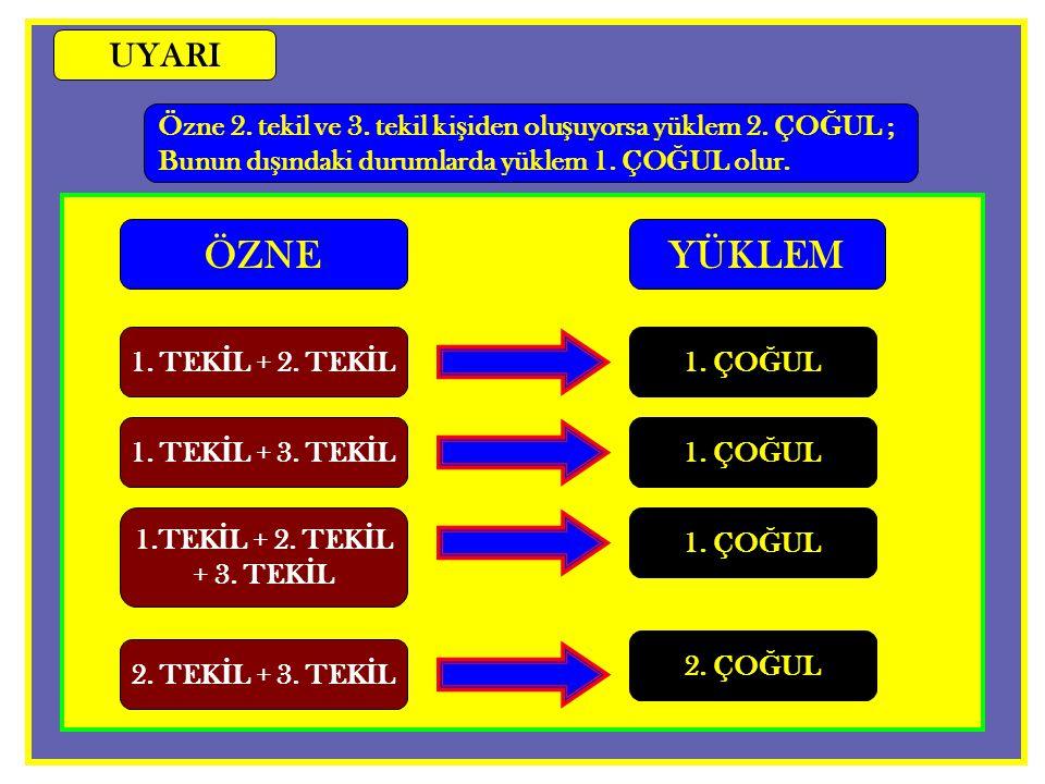 UYARI ÖZNEYÜKLEM 1.TEK İ L + 2. TEK İ L 1. TEK İ L + 3.