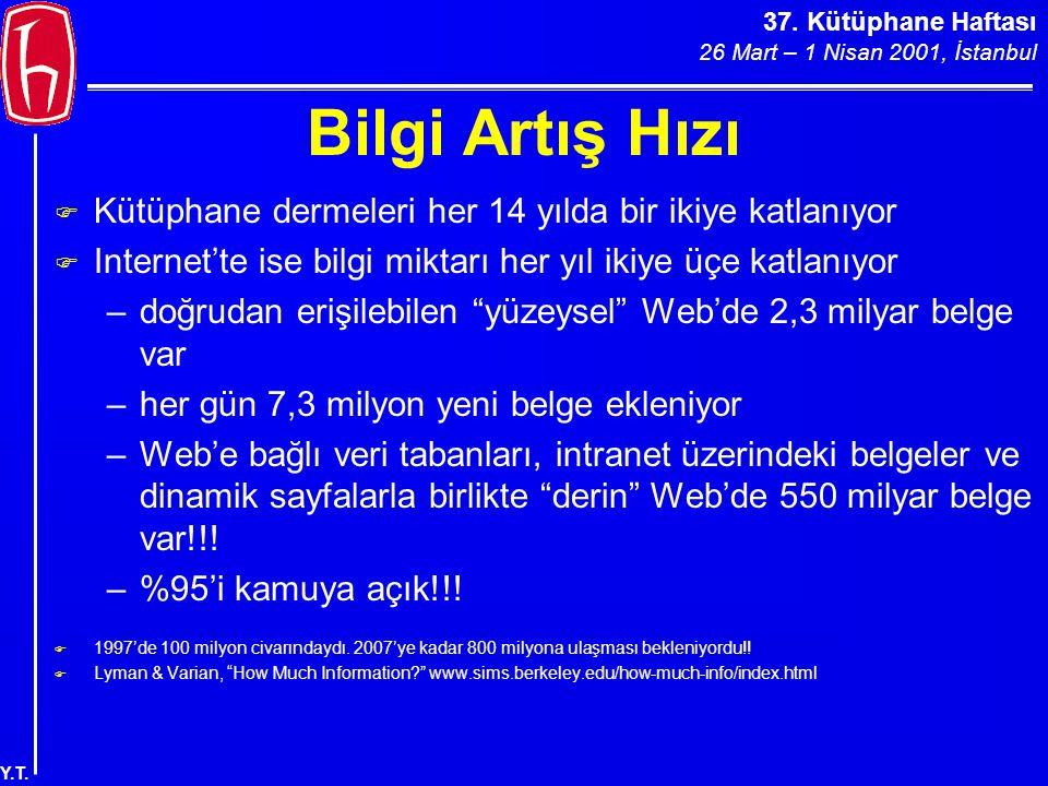 37. Kütüphane Haftası 26 Mart – 1 Nisan 2001, İstanbul Y.T. Bilgi Miktarı