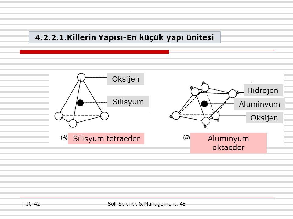 T10-42Soil Science & Management, 4E 4.2.2.1.Killerin Yapısı-En küçük yapı ünitesi Oksijen Silisyum Hidrojen Aluminyum Oksijen Silisyum tetraederAlumin