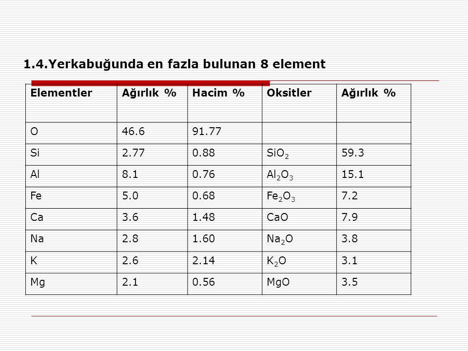 1.4.Yerkabuğunda en fazla bulunan 8 element ElementlerAğırlık %Hacim %OksitlerAğırlık % O46.691.77 Si2.770.88SiO 2 59.3 Al8.10.76Al 2 O 3 15.1 Fe5.00.