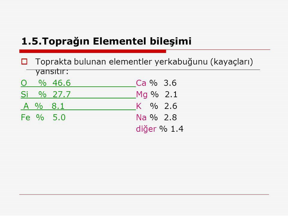 1.5.Toprağın Elementel bileşimi  Toprakta bulunan elementler yerkabuğunu (kayaçları) yansıtır: O % 46.6Ca % 3.6 Si % 27.7 Mg % 2.1 A % 8.1 K % 2.6 Fe