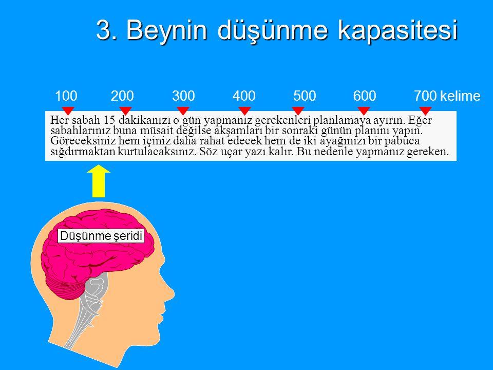 3. BEYNİN DÜŞÜNME KAPASİTESİ Düşünme şeridi 100 200 300 400 500 600 700 kelime Daha hızlı okumak daha kolaydır Ev kirası çocuk Tatil