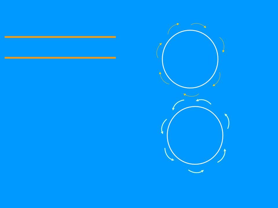  Amaç: Göz kaslarını güçlendirmek  Süre: 1. Gün 3 2. Gün 5 3. Gün 7........... Sabit Bakış