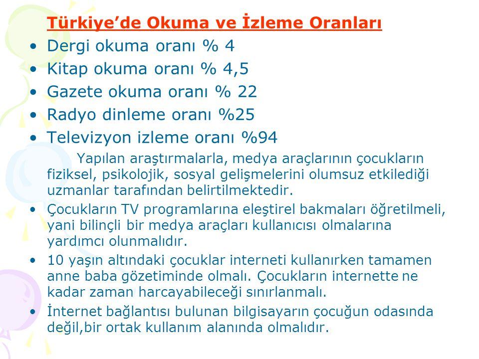 Türkiye'de Okuma ve İzleme Oranları Dergi okuma oranı % 4 Kitap okuma oranı % 4,5 Gazete okuma oranı % 22 Radyo dinleme oranı %25 Televizyon izleme or