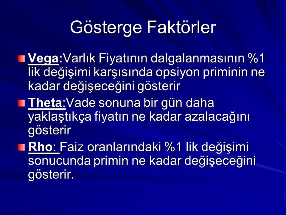 Gösterge Faktörler Vega:Varlık Fiyatının dalgalanmasının %1 lik değişimi karşısında opsiyon priminin ne kadar değişeceğini gösterir Theta:Vade sonuna bir gün daha yaklaştıkça fiyatın ne kadar azalacağını gösterir Rho: Faiz oranlarındaki %1 lik değişimi sonucunda primin ne kadar değişeceğini gösterir.