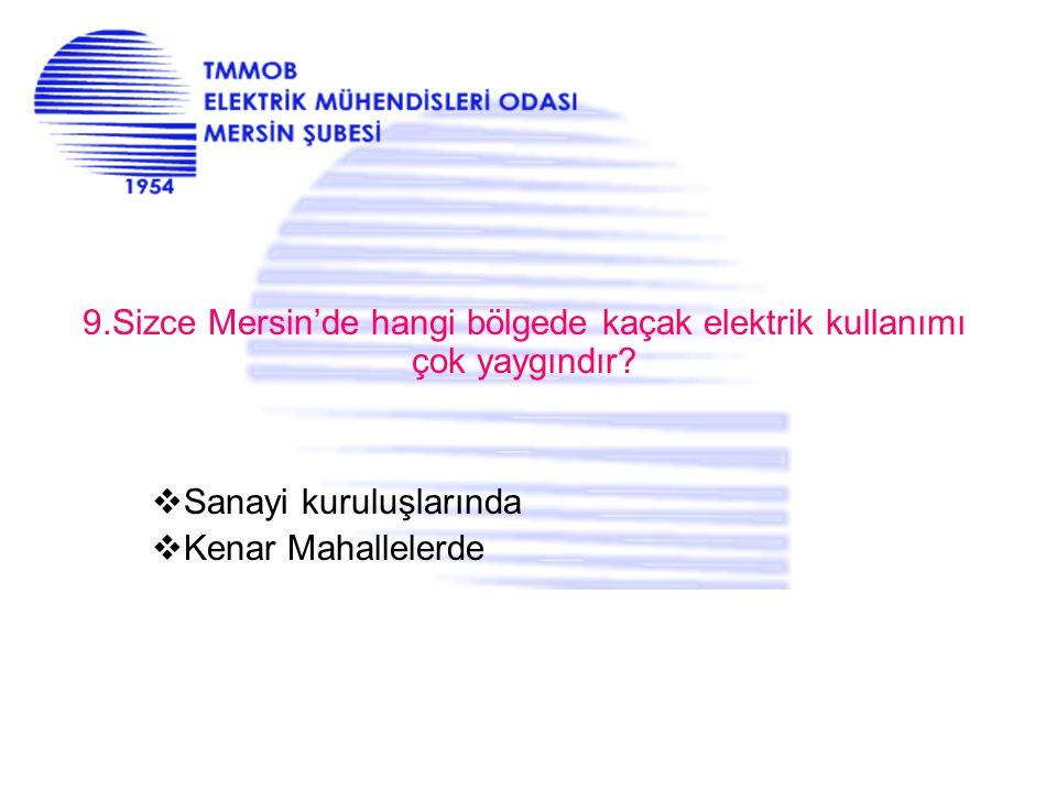 9.Sizce Mersin'de hangi bölgede kaçak elektrik kullanımı çok yaygındır?  Sanayi kuruluşlarında  Kenar Mahallelerde