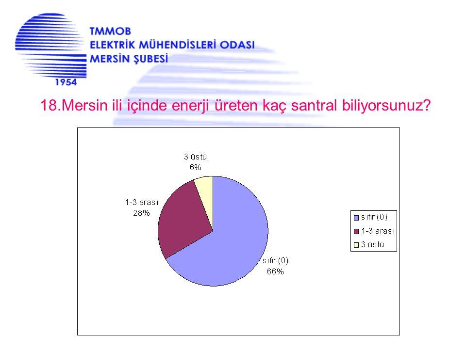 18.Mersin ili içinde enerji üreten kaç santral biliyorsunuz?
