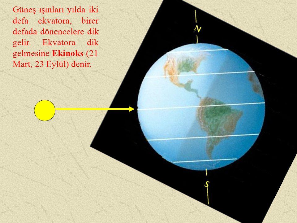 Güneş ışınları yılda iki defa ekvatora, birer defada dönencelere dik gelir. Ekvatora dik gelmesine Ekinoks (21 Mart, 23 Eylül) denir.