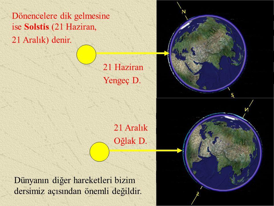 Dönencelere dik gelmesine ise Solstis (21 Haziran, 21 Aralık) denir. 21 Haziran Yengeç D. 21 Aralık Oğlak D. Dünyanın diğer hareketleri bizim dersimiz