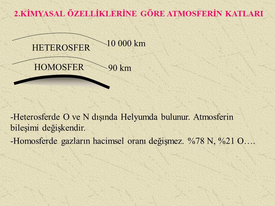 2.KİMYASAL ÖZELLİKLERİNE GÖRE ATMOSFERİN KATLARI -Heterosferde O ve N dışında Helyumda bulunur. Atmosferin bileşimi değişkendir. -Homosferde gazların