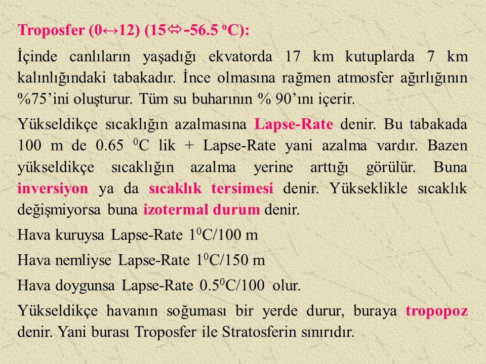 Troposfer (0↔12) (15  - 56.5 o C): İçinde canlıların yaşadığı ekvatorda 17 km kutuplarda 7 km kalınlığındaki tabakadır. İnce olmasına rağmen atmosfer