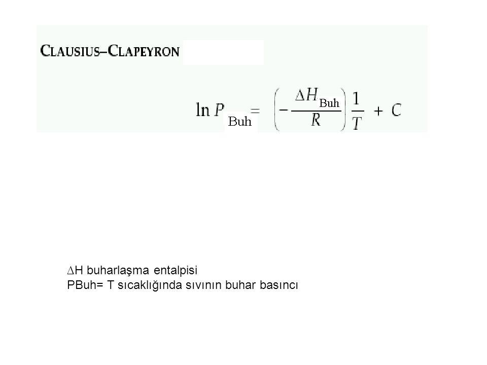 ∆H buharlaşma entalpisi PBuh= T sıcaklığında sıvının buhar basıncı