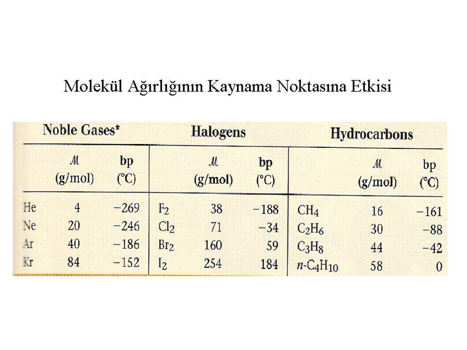 Propilamin Bileşiği için aşağıdaki soruları cevaplayınız  Hangi tür moleküllerarsı kuvvetlere sahiptir  Kaynama noktasını azot, metiamin CH3NH2 ve amonyum klorür ile karşılaştırın  Elektriği iletir mi.