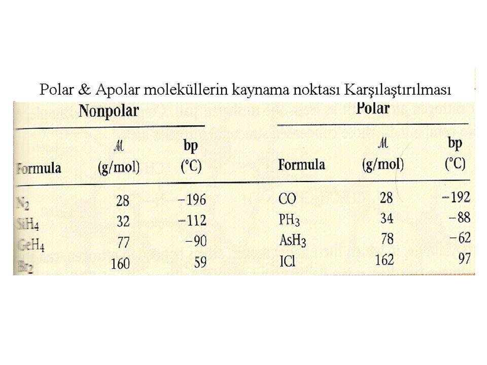 Üçlü NoktaFaz diyagramında maddenin üç halinin bir arada (katı, sıvı, gaz) mevcut ve dengede olduğu sıcaklık ve basınç noktası.