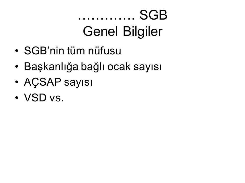 …………. SGB Genel Bilgiler SGB'nin tüm nüfusu Başkanlığa bağlı ocak sayısı AÇSAP sayısı VSD vs.