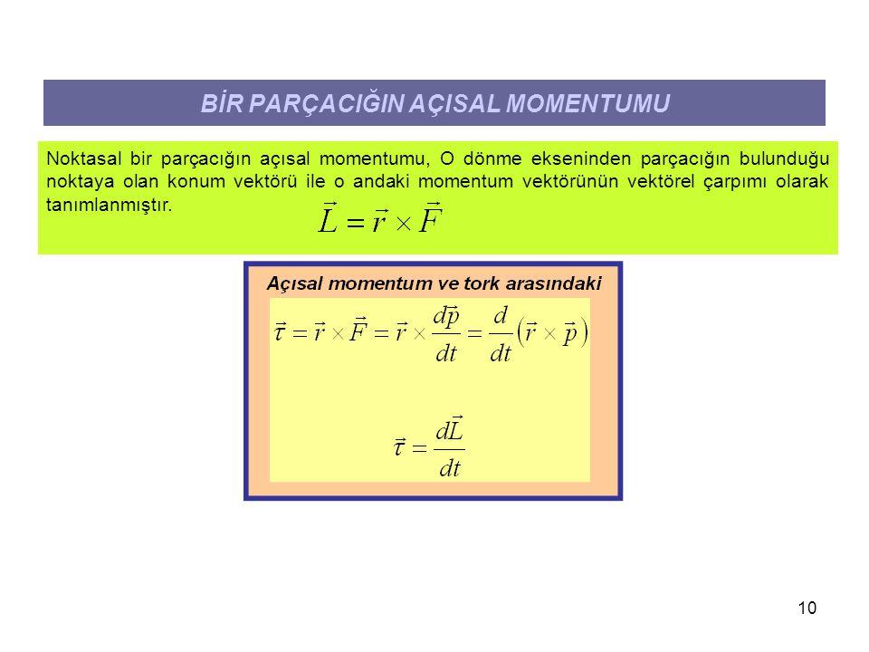 10 BİR PARÇACIĞIN AÇISAL MOMENTUMU Noktasal bir parçacığın açısal momentumu, O dönme ekseninden parçacığın bulunduğu noktaya olan konum vektörü ile o