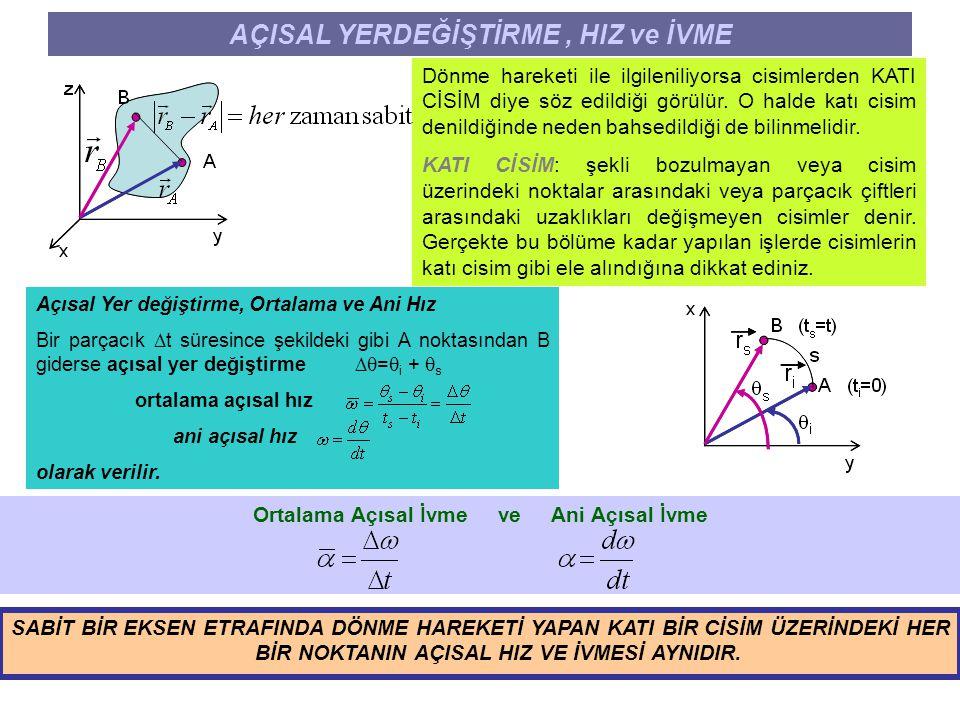 3 DÖNME KİNEMATİĞİ, Sabit Açısal İvmeli Hareket Dönme hareketine ait kinematik denklemeler tıpkı çizgisel hareketin denklemlerini türetirken izlenen yolla elde edilebilir.