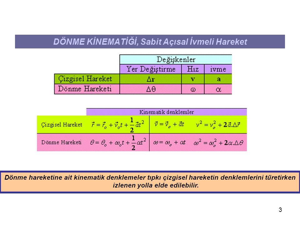3 DÖNME KİNEMATİĞİ, Sabit Açısal İvmeli Hareket Dönme hareketine ait kinematik denklemeler tıpkı çizgisel hareketin denklemlerini türetirken izlenen y