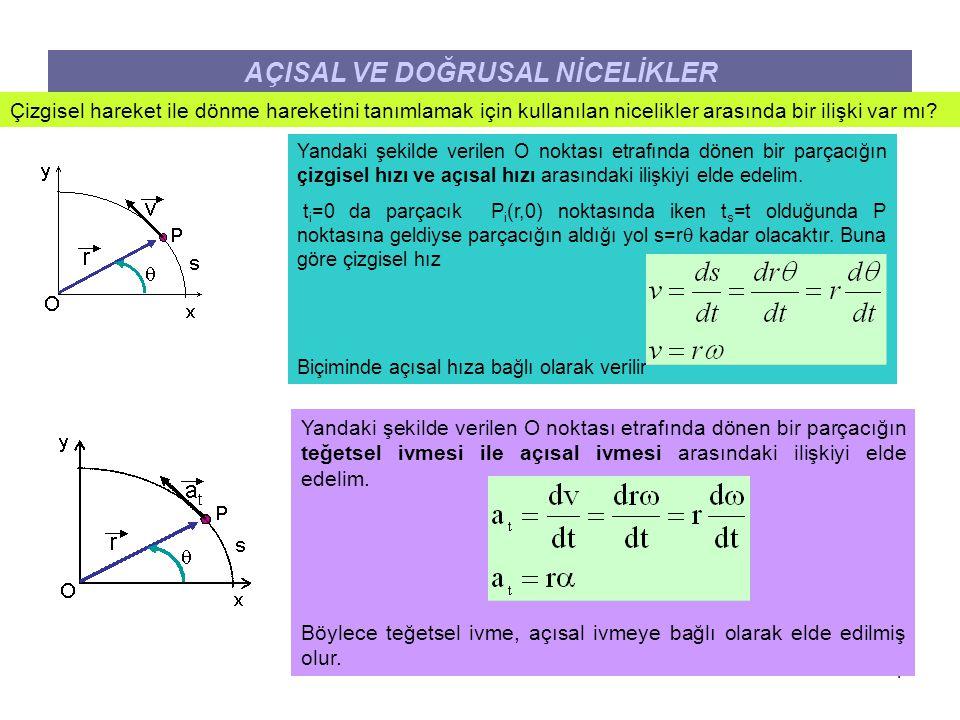 4 AÇISAL VE DOĞRUSAL NİCELİKLER Çizgisel hareket ile dönme hareketini tanımlamak için kullanılan nicelikler arasında bir ilişki var mı? Yandaki şekild