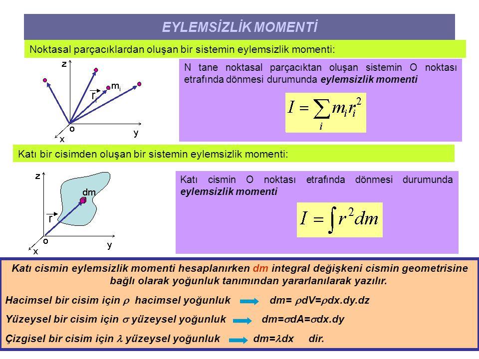 7 PARALEL EKSENLER TEOREMİ Katı bir cismin kütle merkezinden geçen herhangi bir eksene paralel bir eksene göre eylemsizlik momentini veren bağıntıya I=I KM +Md 2 paralel eksenler teoremi denir.