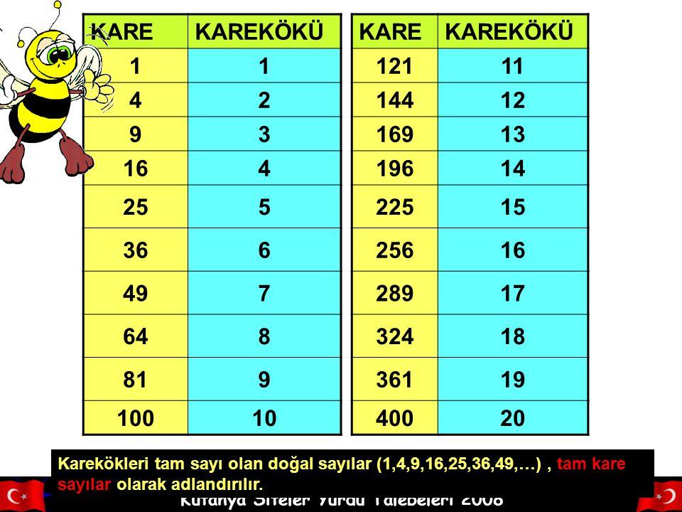 Kütahya Siteler Yurdu Talebeleri 2008 KAREKAREKÖKÜ 11 42 93 164 255 366 497 648 819 10010 KAREKAREKÖKÜ 12111 14412 16913 19614 22515 25616 28917 32418 36119 40020 Karekökleri tam sayı olan doğal sayılar (1,4,9,16,25,36,49,…), tam kare sayılar olarak adlandırılır.